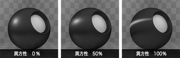 column_rendering_basic_10_003