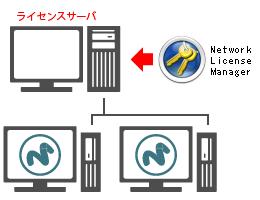 regist-characterbox-network2-3