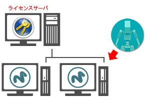 regist-characterbox-network5-3