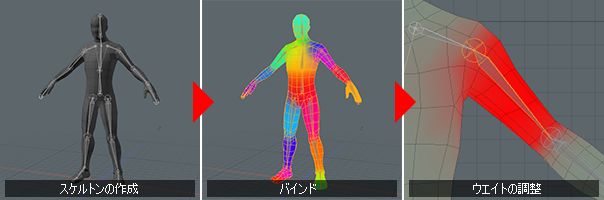 case-articles_game_workflow8_53